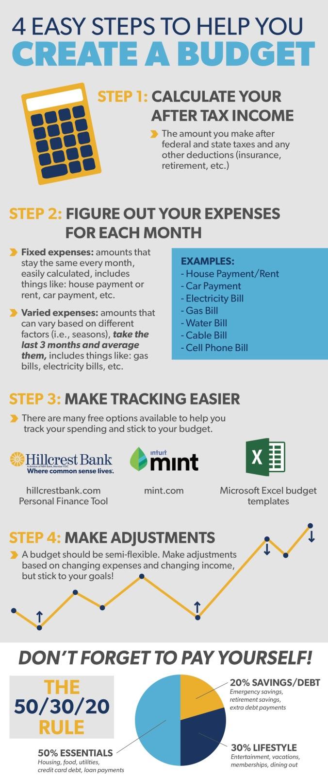 Infographic-CreatingABudget-HCB.jpg